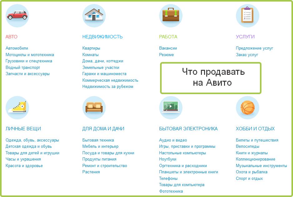 Дать бесплатно объявление удаленная работа в каждом городе разместить объявление о продаже башенного крана россия